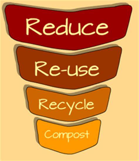 Soil pollution simple essay